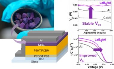 2015-11. Lanthanum Hexaboride As Novel Interlayer for Improving the Thermal Stability of P3HT:PCBM Organic Solar Cells