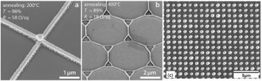 Materials for Transparent Electrodes: From Metal Oxides to Organic Alternatives